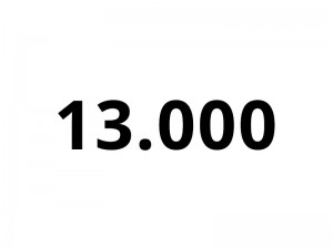13000 Rekordstand im DAX