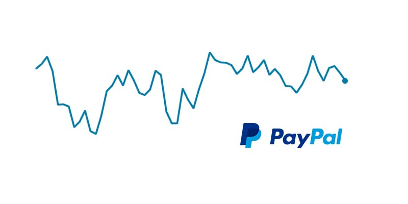Paypal Aktienkurs